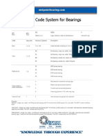 AFBMA Code System for Bearings