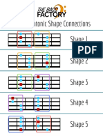 Minor Penta Shapes Connections