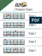Minor Penta Shapes