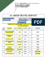 IK MFR Commodity Listing | Pipe (Fluid Conveyance) | Saudi