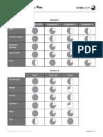 Moon Chart Examples.pdf