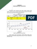 Lampiran n Perhitungan Debit Forecasting