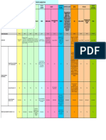 requisitos_ambientais_minimos.pdf