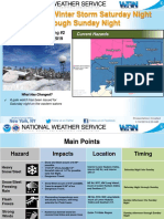 WxBriefing FB