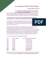 Dates of Sankrant on Gregorian Calender