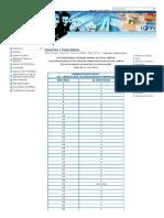 Analista TI 2015 Gab