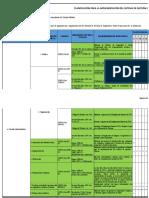 Planificacion Sistema de Gestion Sso - Gad Biblian 2019