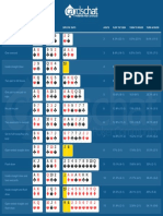 poker-outs-chart.pdf