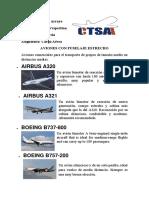 Aviones Con Fuselaje Estrecho