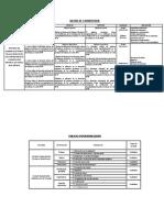 Matriz de Consistencia y Tabla de Operalizacion