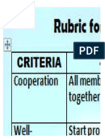 Rubric for Group Activityyy