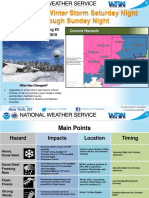 WxBriefing FB (1)