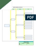 Formato 1 Matriz Mapeo de Procesos v01