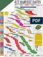 fruittreeharvestchart-b.pdf