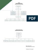 Bagan Struktur Organisasi Rsbl