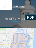 Las Olas Isles - Market Activity Report - 2018