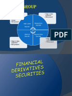 Financial Derivatives Securities IA