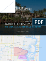 Rio Vista - Market Activity Report - 2018