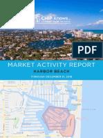 Harbor Beach - Market Activity Report - 2018