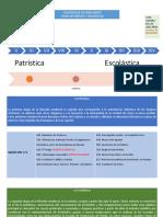 Tablas cronológicas Edad Media_Elena Gomez Felipe.ppt