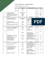 Estrutura Curricular do Curso de Direito Unimontes