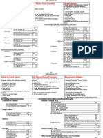 253062701-O2C-P2P-Accounting-Entries-With-India-Localization.pdf