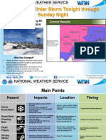 WxBriefing FB (2)