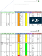 Lampiran Contoh Penerapan Manajemen Risiko K3 Di IGD
