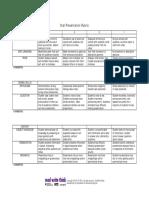 Oral-Presentation-Rubric-.pdf