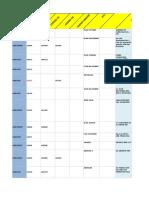 Pisfil Base de Datos de Propietarios de Sites