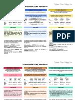 TEMPOS_SIMPLES_DO_INDICATIVO_AULA_DE_POR.pdf
