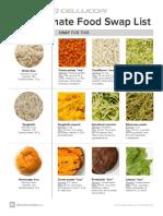 The Ultimate Food Swap List-2