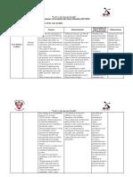 Resumen de la Gestión del Centro Educativo 2017-2018.docx