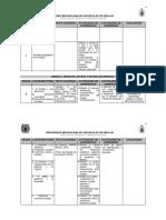Carta Descriptiva Ied Ab 2018 Unidad 4