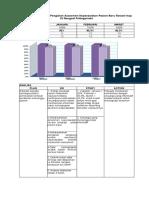 Laporan Evaluasi ProgramKerja KMKP TW I 2017 PDSA Utama
