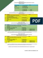 Jadwal Simulasi Dan Utama Uambn-bk 2019 (1)