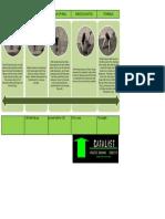 skills-progression-flowchart-hspu.pdf
