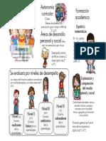 Triptico+para+padres+evaluación.pdf