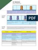 Best-Process.pdf