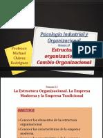 Sesion 12- Estructura Organizacional