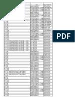 Plazas Vacantes Contrato 2019