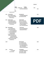 Raw Mats Data From Psa