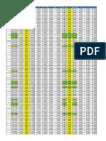 Cuadro Excel Diseño de La Curva (2)