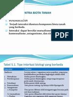 6. Interaksi Antara Biota Tanah-1