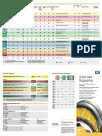Tabla De Grasas.pdf
