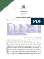 Statutul deputatului RM