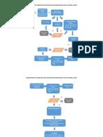 Flow Chart_1.docx