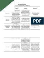 comparison of models.docx