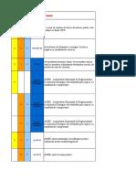Legislatie - cumulat I_IVA+B_sctualizat Tecuceanu RADU