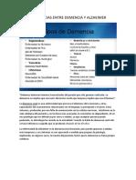 DIFERENCIAS ENTRE DEMENCIA Y ALZHEIMER.doc